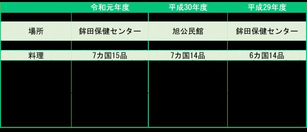 『国際交流HP図3』の画像