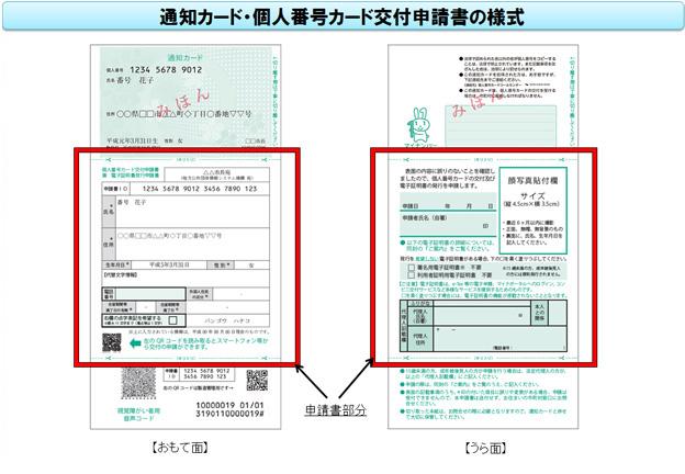 『『申請書(通知カード)』の画像』の画像