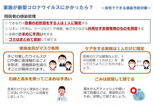 『家族がコロナウイルスにかかったら(2)』の画像